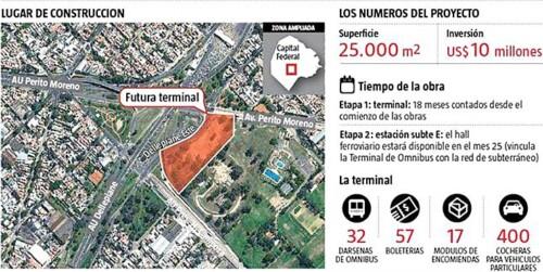ubicacion-terminal-villasoldati.jpg