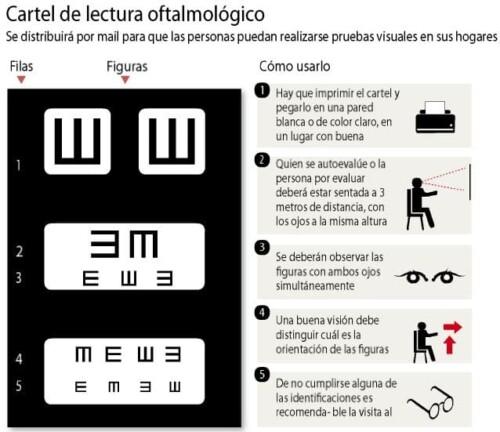 Cartel de Lectura Oftalmológico