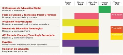 Innova 2014, Agenda de Actividades